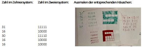 Binärcode Bild 2